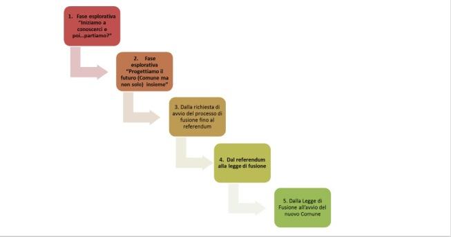 Processo di fusione immagine 1.jpg
