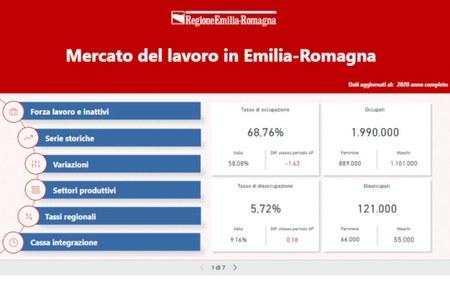 Report interattivo sul mercato del lavoro in Emilia-Romagna